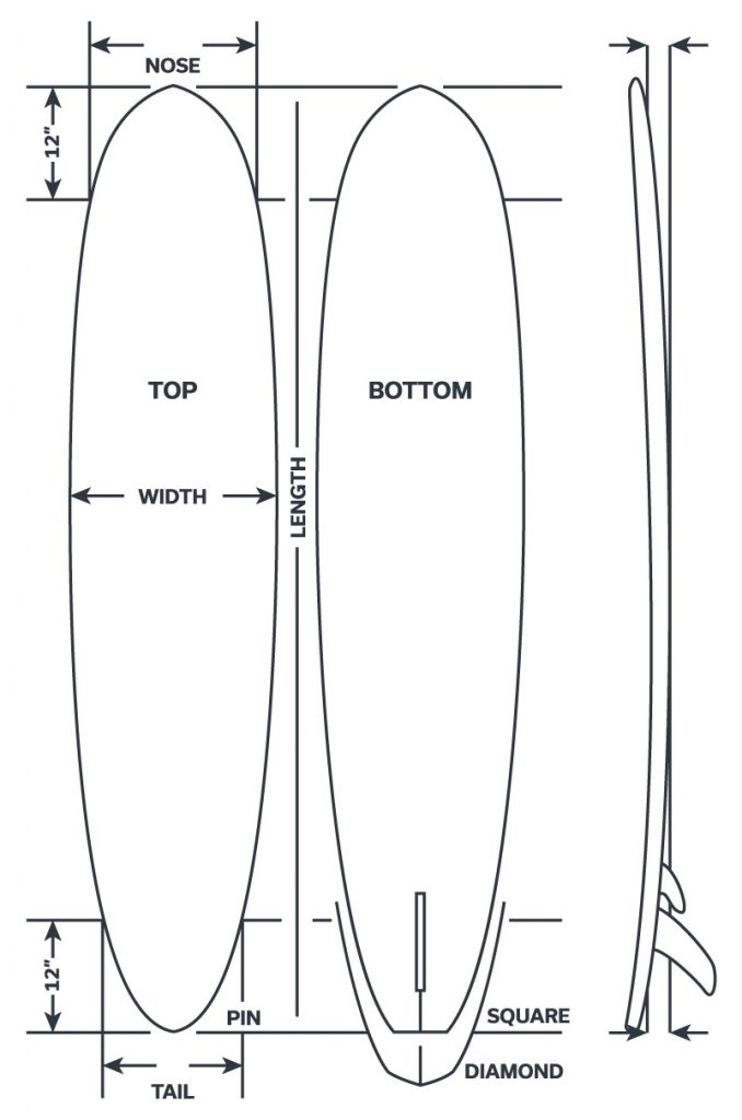 surfboard-diagram
